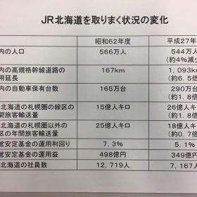 2016.12.2 国交委員会質疑(地震予知・防災教育、JR北海道問題)